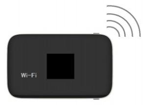 wifi_ruta