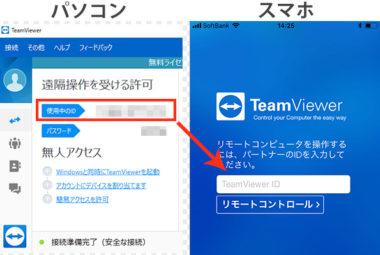 Teamviewerを使ってパソコンを遠隔操作