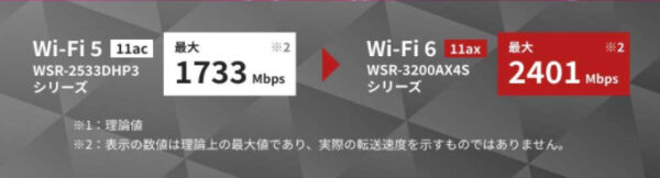 Wifiのmbps Bgpsの理論値